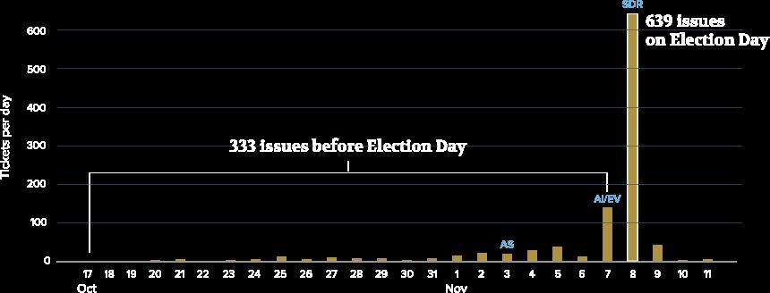 ED_Chart